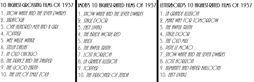 The Classic Movie History Project Blogathon: 1937 in Film (3/6)